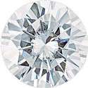 Round Loose Moissanite Charles and Covard