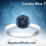 Gemstones for the 4th of July Part 3: Blue Gemstones